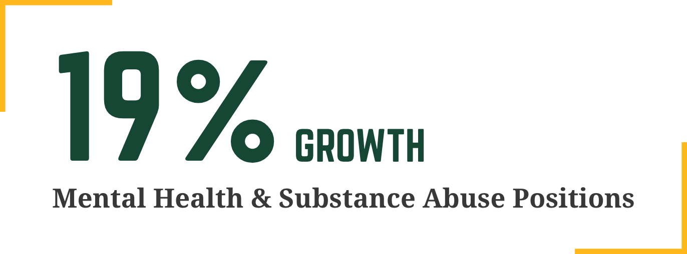 19 Growth Chart